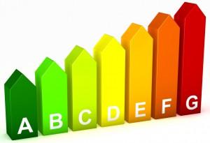 Certificado eficiencia energetica de la A a la G