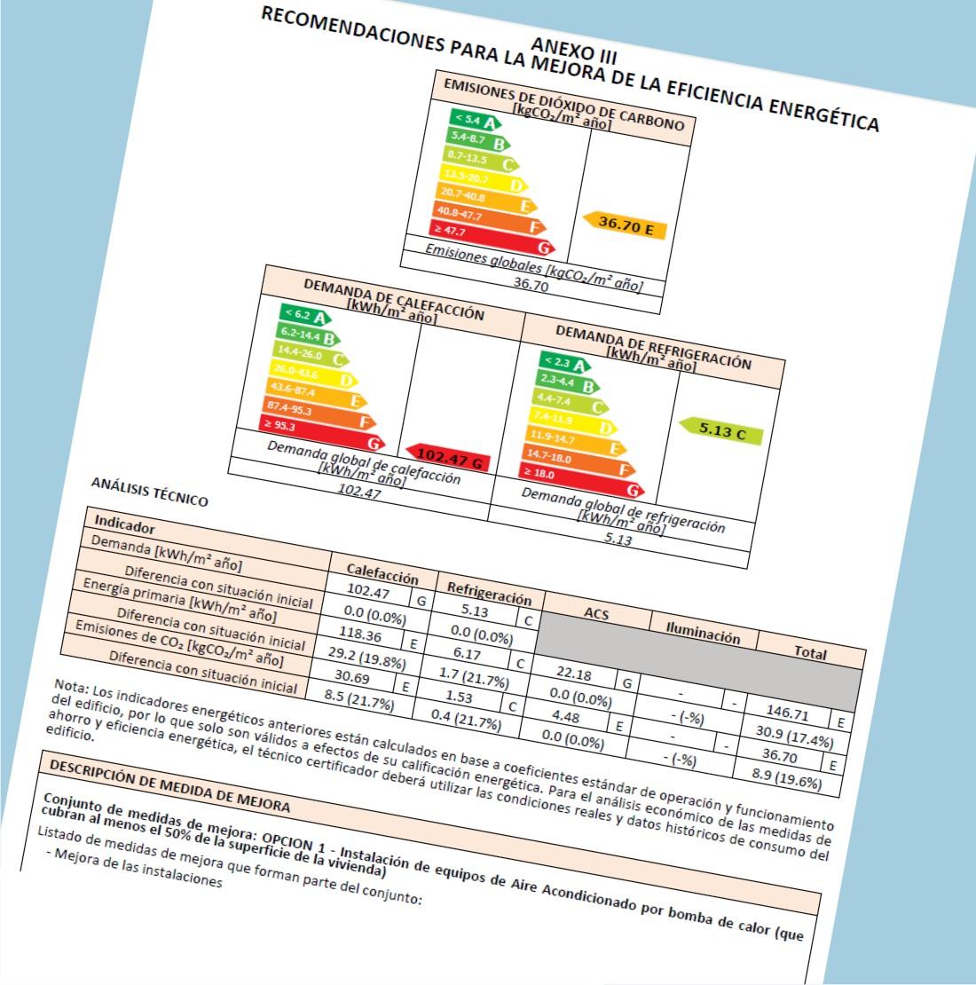 La importancia de las medidas de Mejora en el Certificado Energético