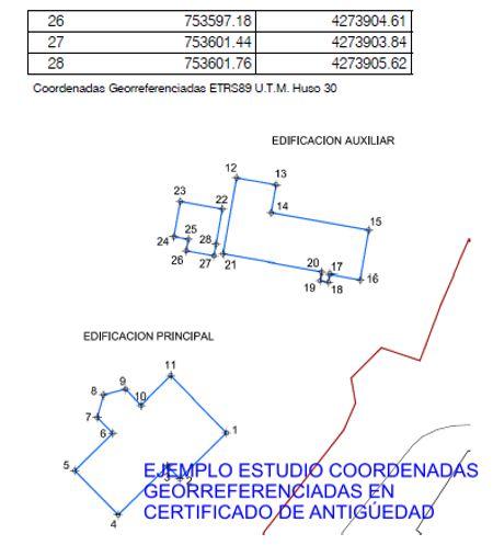 Ejemplo coordenadas georreferenciadas