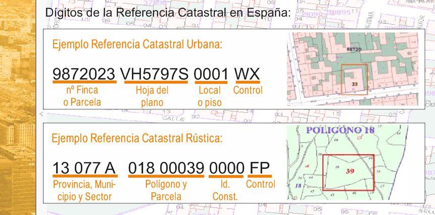 Identificación de los 20 dígitos de la Referencia Catastral en España