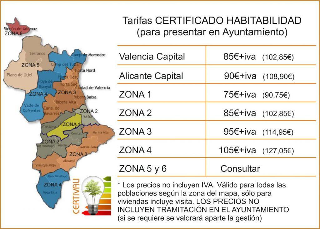 Tasas 2019 para el certiticado técnico de habitabilidad
